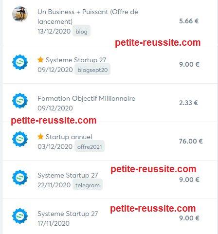 un exemple de comment gagner de l'argent sur Systeme.io en vendant des produits numériques