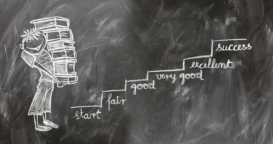 Cette image décrit comment il faut agir pas à pas pour atteindre le succès